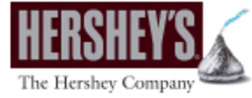 Hershey's Kisses Brand Hits $100 Million in China